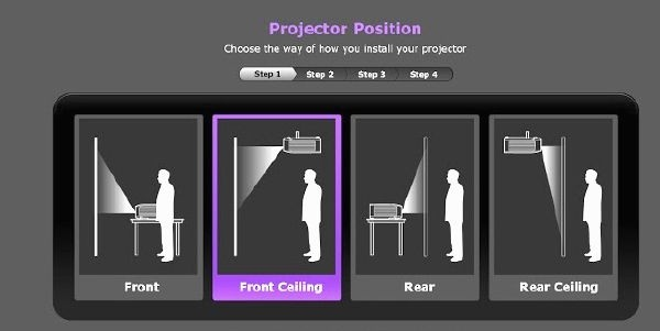 choosing projector position