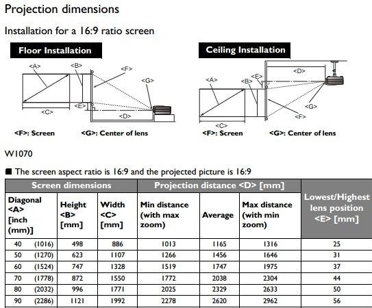 projector-aspect-ratio