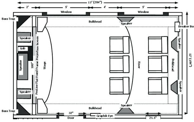 Home Theater Seating Layout Tips